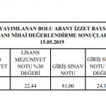 Sonuçlar 3 150x150 - Akademik Personel İlanı Nihai Değerlendirme Sonuçları