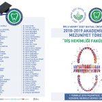 dis2019 150x150 - BAİBÜ 2018-2019 Akademik Yılı Diş Hekimliği Fakültesi Mezuniyet Töreni