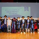 DSC 3972 150x150 - Uluslararası Öğrencilerimiz TÖMER'den Mezun Oldu