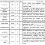 retim Üyesi İlanı Sayfa 2 150x150 - Bolu Abant İzzet Baysal Üniversitesi Akademik Personel Alım İlanı