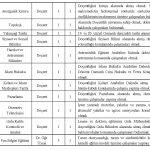 retim Üyesi İlanı Sayfa 3 150x150 - Bolu Abant İzzet Baysal Üniversitesi Akademik Personel Alım İlanı
