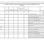 Görsel İletişim Tasarımı 150x150 - Öğretim Elemanı Ön Değerlendirme Sonuçları