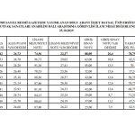 Gastronomi ve Mutfak Sanatlari 1 150x150 - Öğretim Elemanı Nihai Değerlendirme Sonuçları