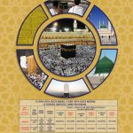 BOLU 4 2020 Umre Bolü Müftülüğü 150x150 - AKİMER Rehberliğinde Umre Programı