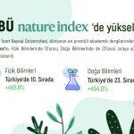 natureban 150x150 - BAİBÜ Akademik Başarı Çıtasını Günden Güne Yükseltiyor